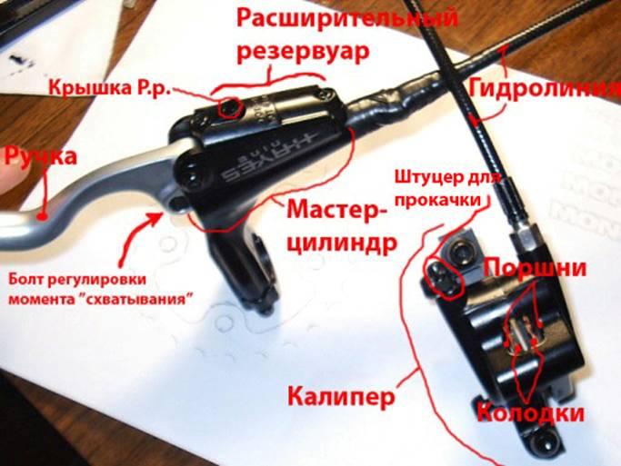 Прокачка тормозов велосипеда своими руками